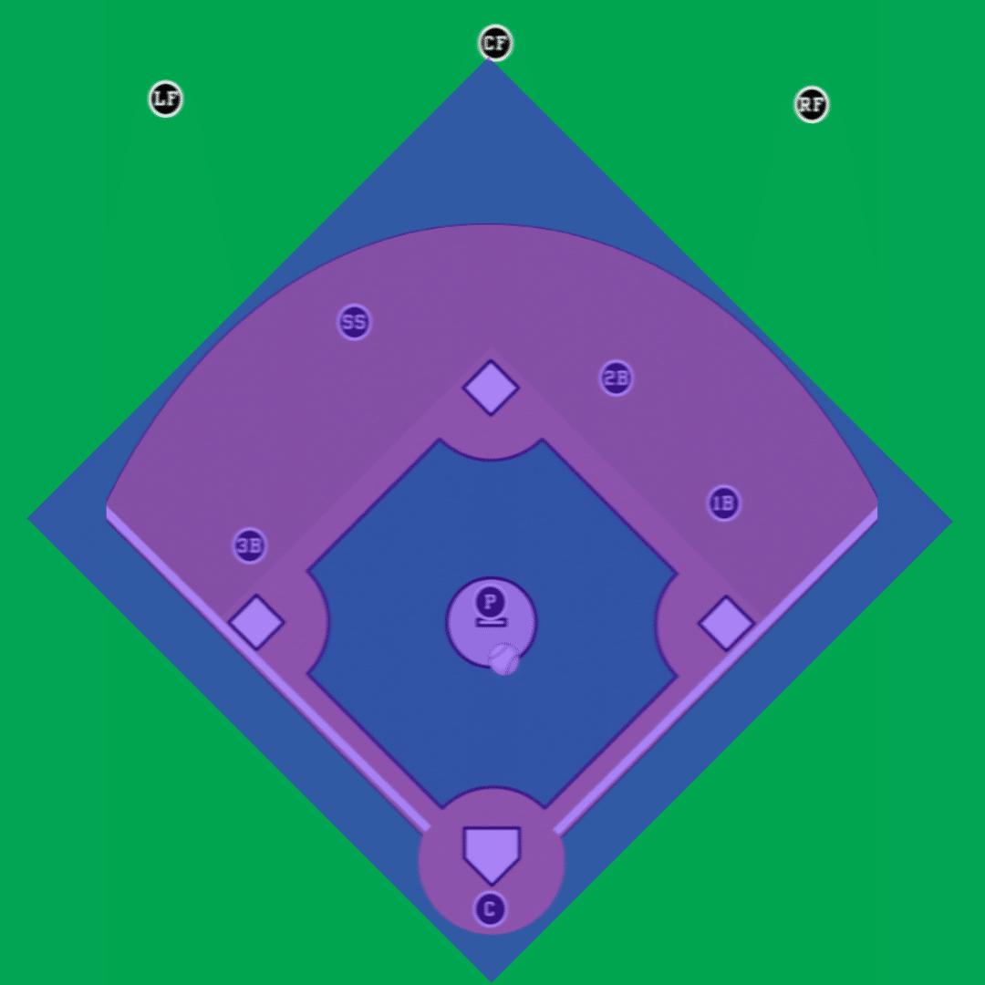 Complete infield baseball tarp design